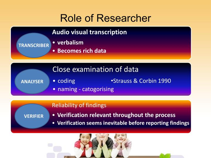 Role of researcher1