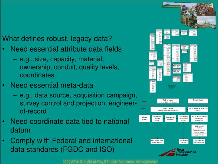 What defines robust, legacy data?