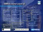 smra round cont d