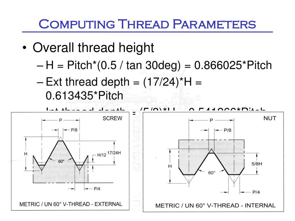 PPT - Computing Thread Parameters PowerPoint Presentation
