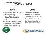 2000 vs 2004
