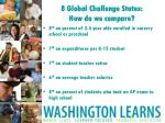 8 global challenge states how do we compare