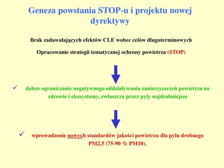 Geneza powstania stop u i projektu nowej dyrektywy
