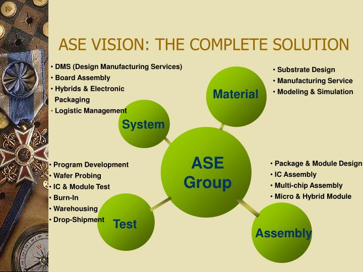 ASE VISION: THE COMPLETE SOLUTION