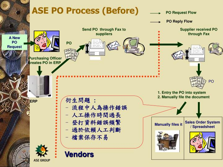 Send PO  through Fax to suppliers