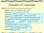 semantics of concession3