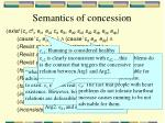 semantics of concession5