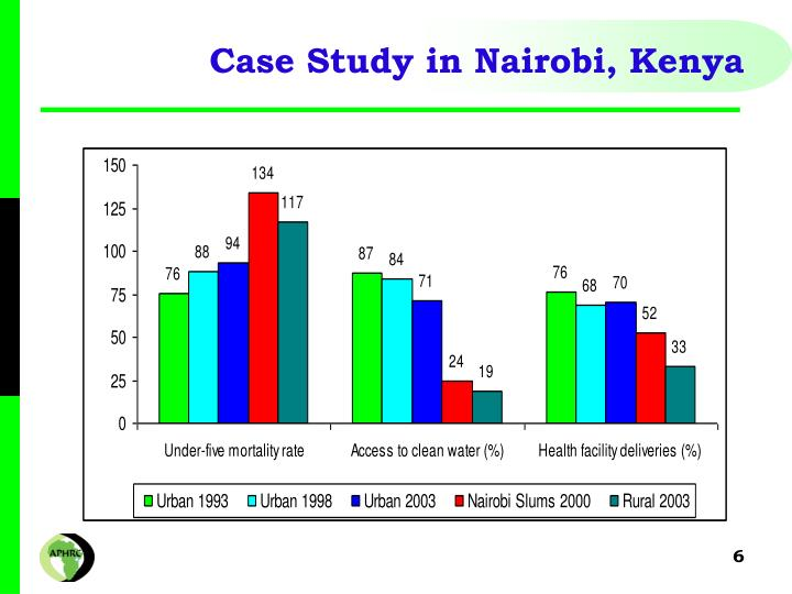 Case Study in Nairobi, Kenya