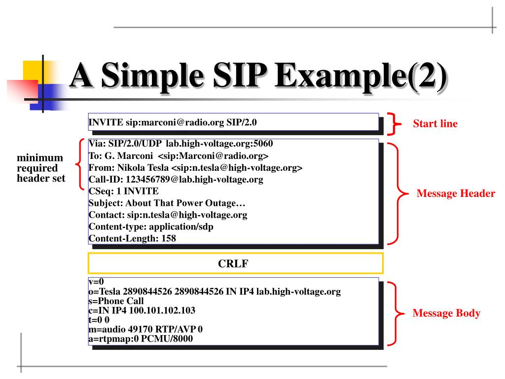 PPT - SIP (Session Initiation Protocol) - SIP Messages
