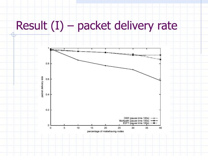 Result (I) – packet delivery rate