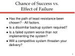 chance of success vs effect of failure