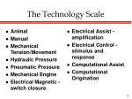 the technology scale