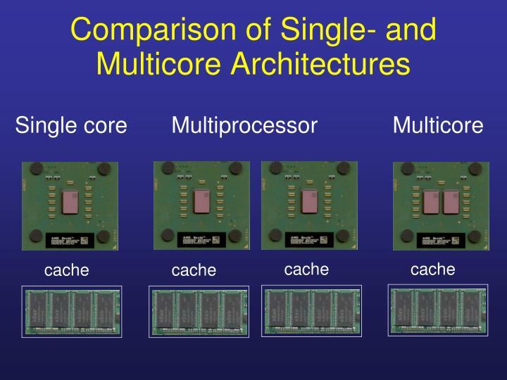 Comparison of Single- and Multicore Architectures