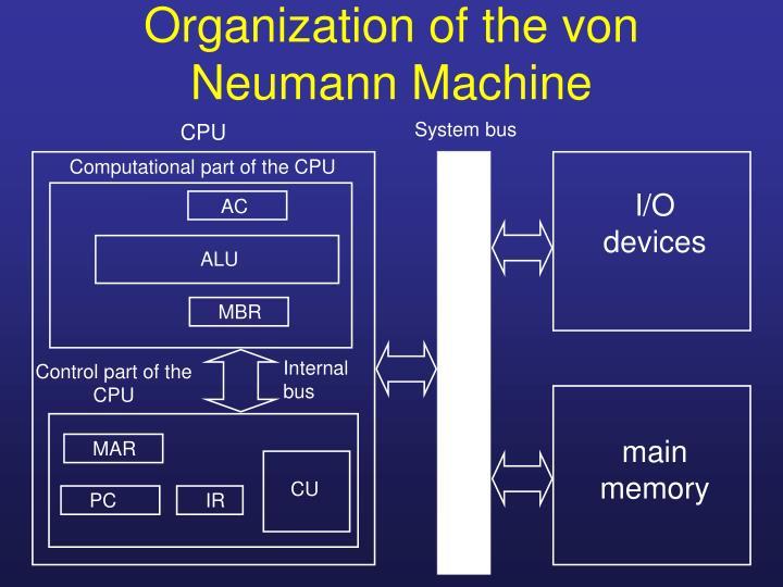 Organization of the von Neumann