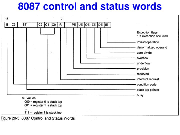 8087 control and status words