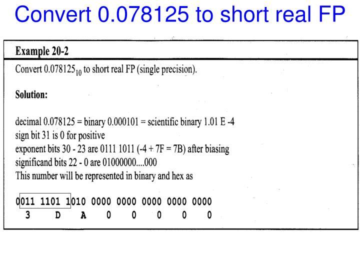 Convert 0.078125 to short real FP