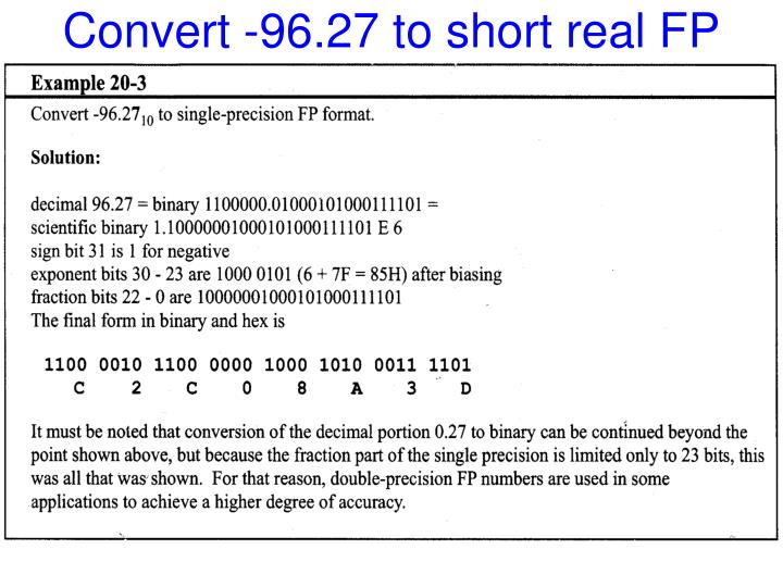 Convert -96.27 to short real FP