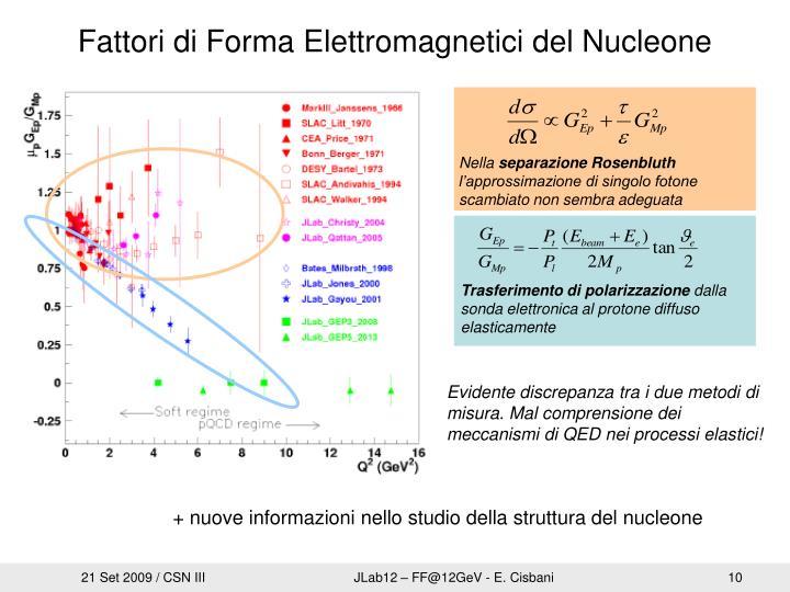 Fattori di Forma Elettromagnetici del Nucleone