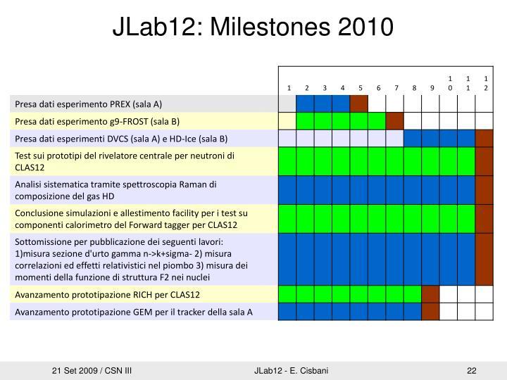 JLab12: Milestones 2010