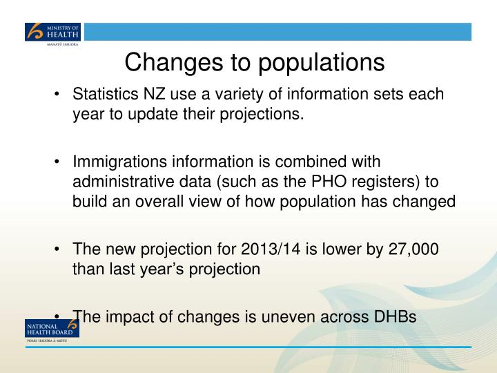 Changes to populations