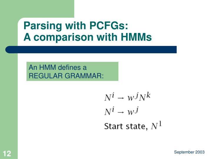 Parsing with PCFGs: