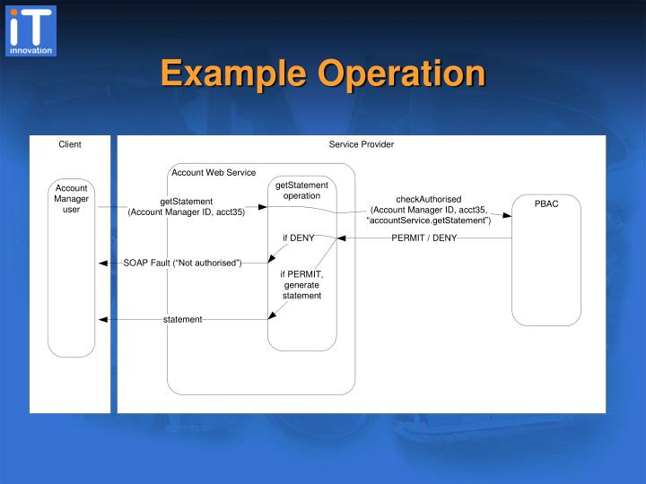 Example Operation