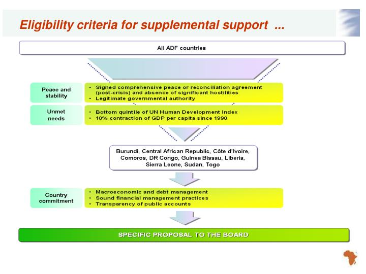 Eligibility criteria for supplemental support