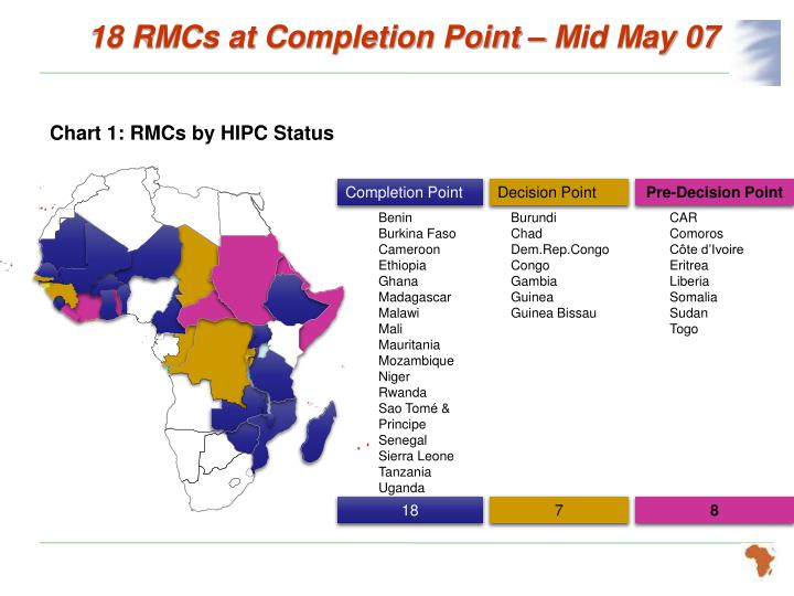 18 RMCs at Completion Point – Mid May 07