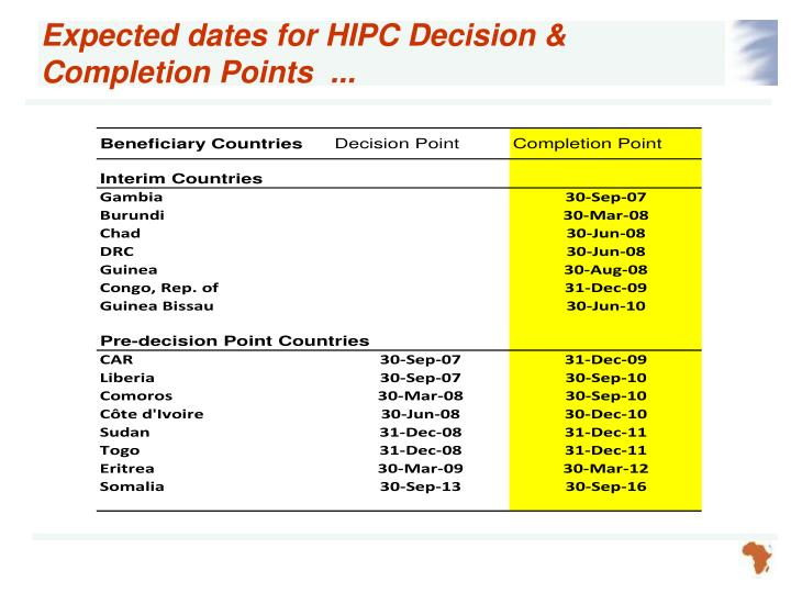 Expected dates for HIPC Decision & Completion Points