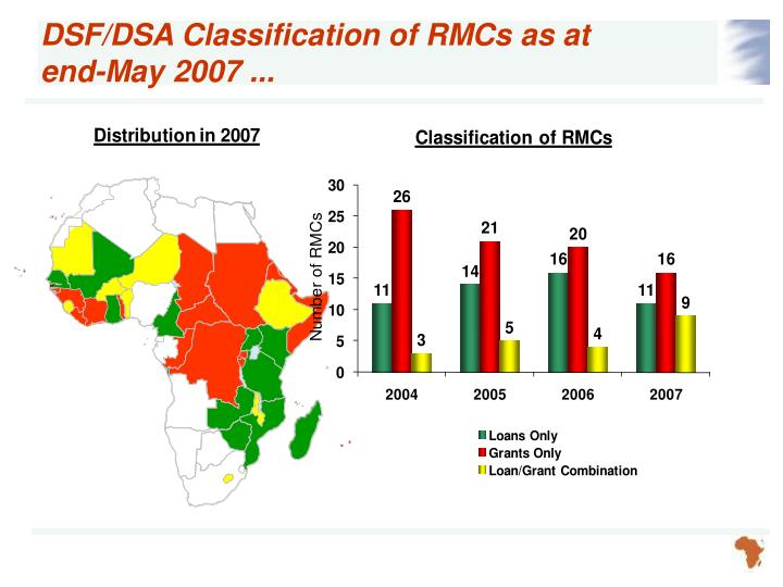 DSF/DSA Classification of RMCs as at