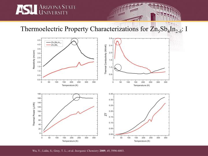 Thermoelectric Property Characterizations for
