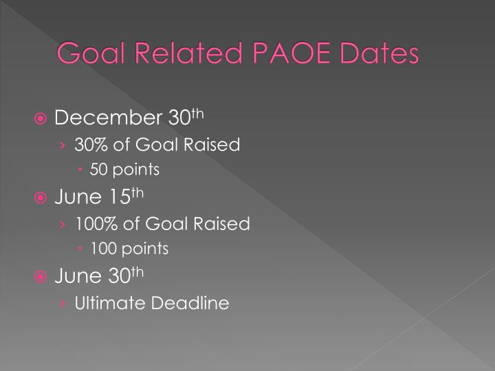 Goal Related PAOE Dates