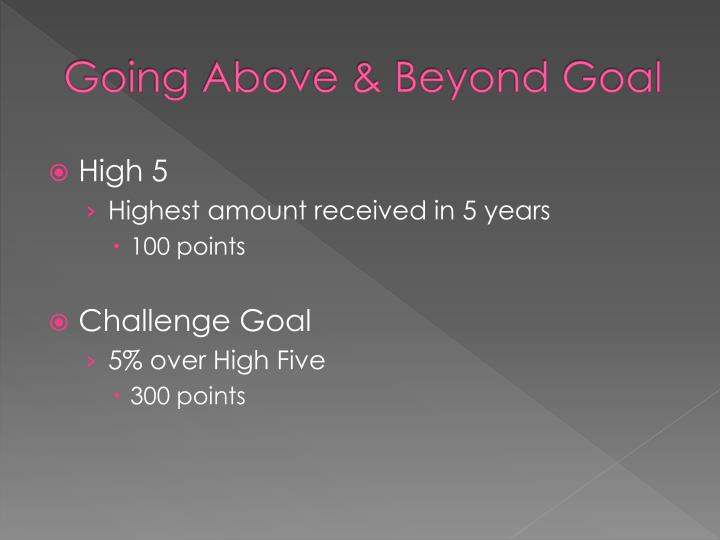 Going Above & Beyond Goal