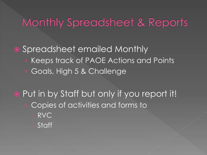 Monthly Spreadsheet & Reports
