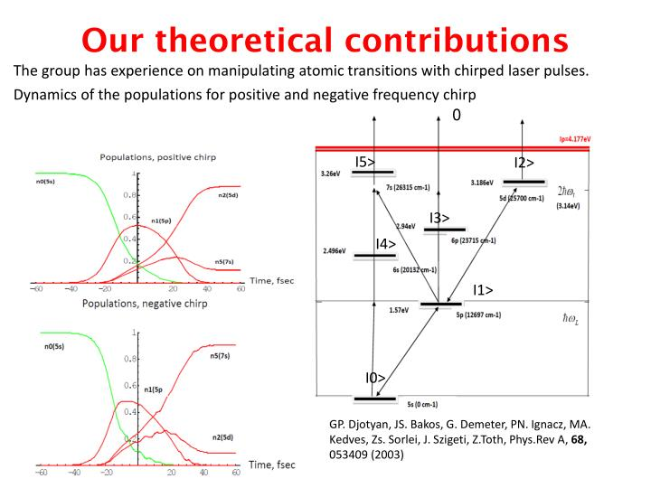 Our theoretical contributions