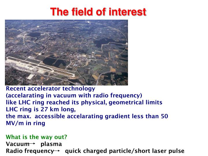 The field of interest