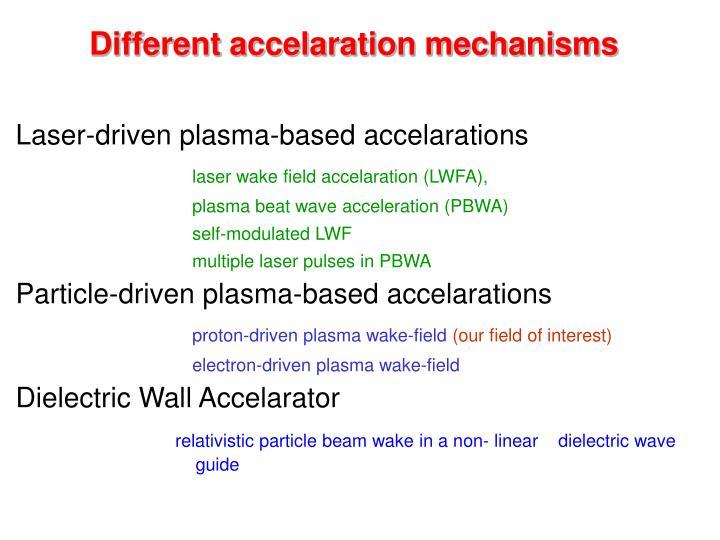 Laser-driven plasma-based accelarations