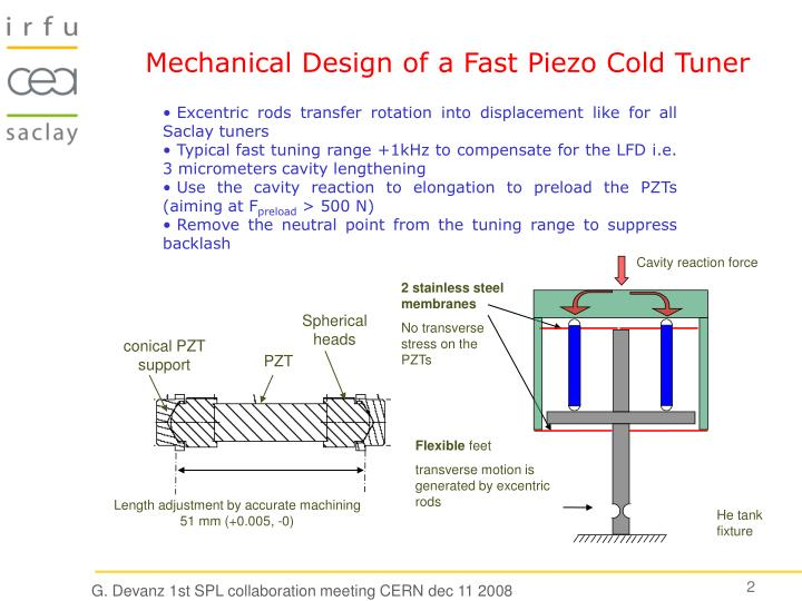 Mechanical Design of a Fast Piezo Cold Tuner