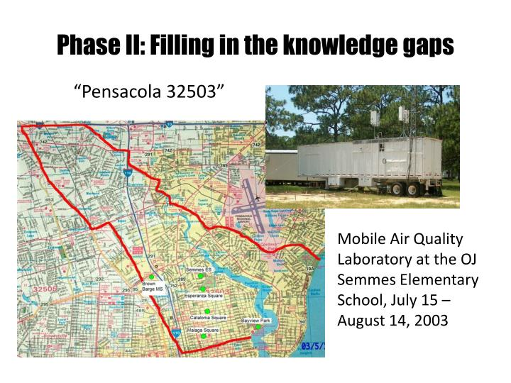 Phase II: Filling in the knowledge gaps