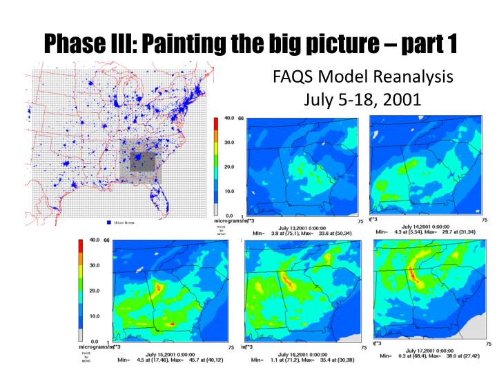 Phase III: Painting the big picture – part 1