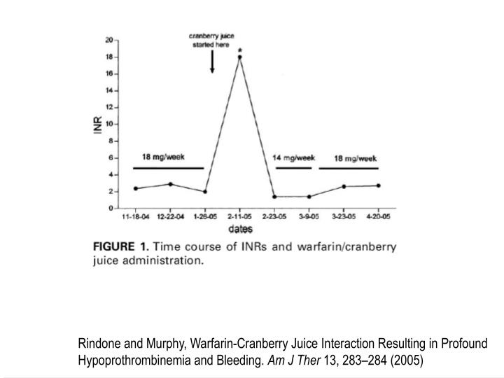 Rindone and Murphy, Warfarin-Cranberry Juice Interaction Resulting in Profound