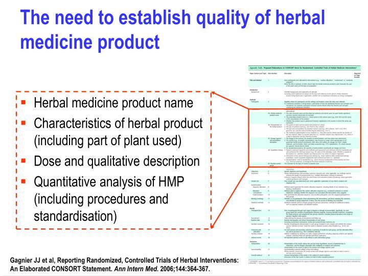 Herbal medicine product name