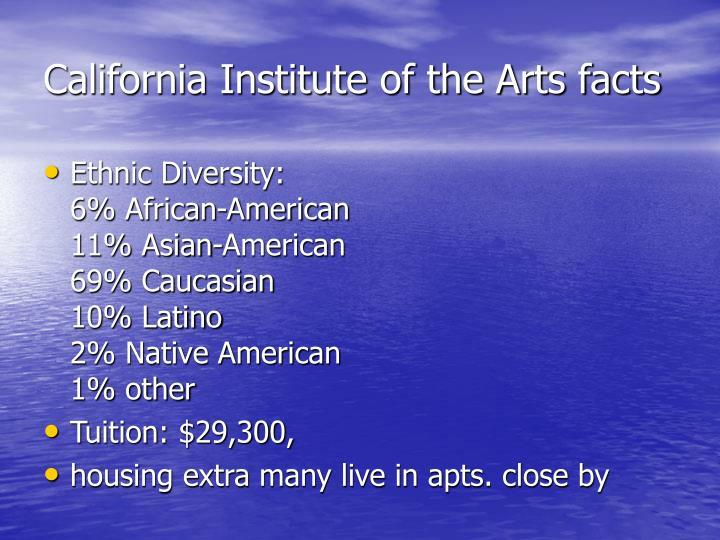 California Institute of the Arts facts