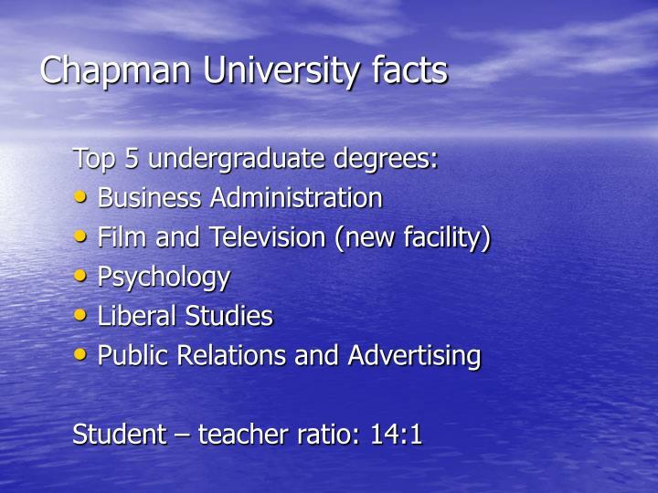 Chapman University facts
