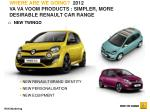 where are we going 2012 va va voom products simpler more desirable renault car range2