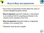 buy in buy out payments