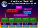 organization chart 2009 faculty of communication arts