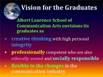 vision for the graduates