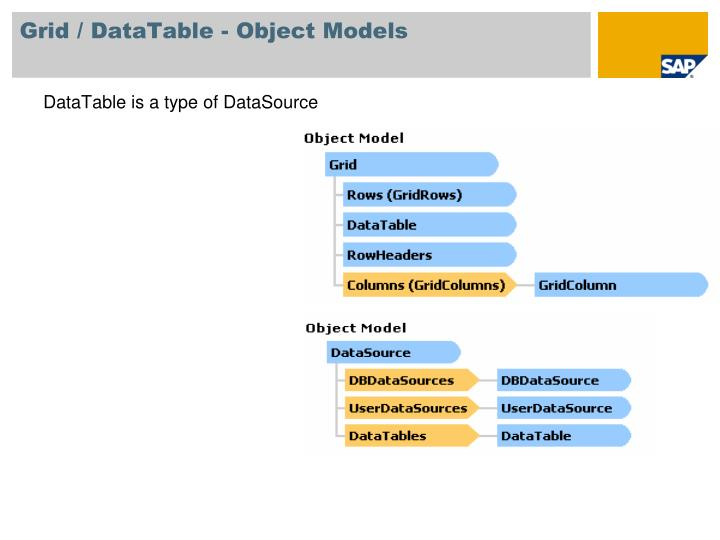 Grid / DataTable - Object Models