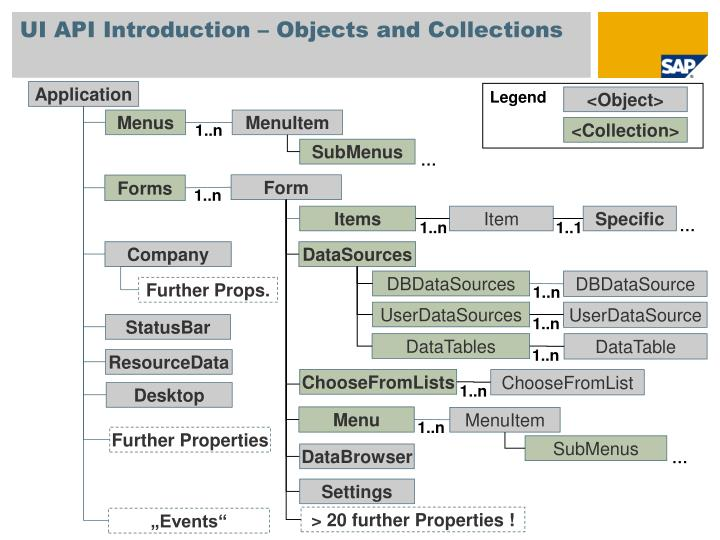 UI API Introduction – Objects and Collections